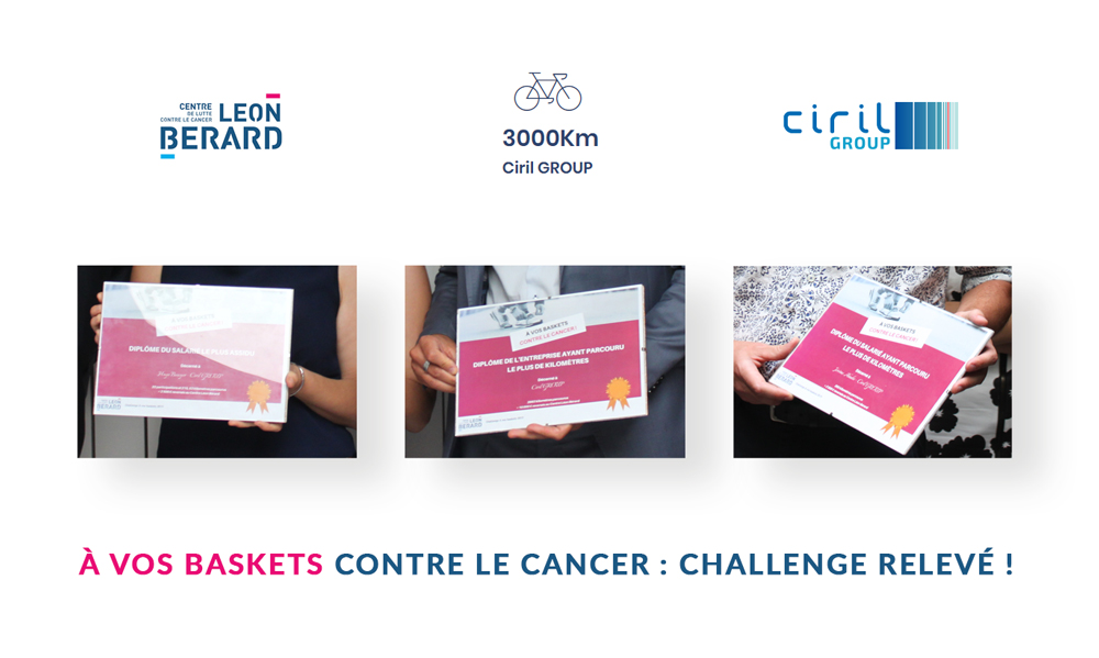 challenge avosbaskets ciril group
